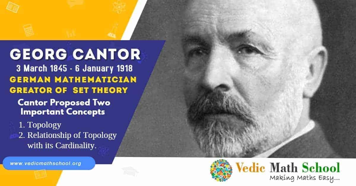 Georg Cantor German Mathematician