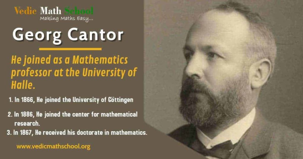 Georg Cantor German Mathematician