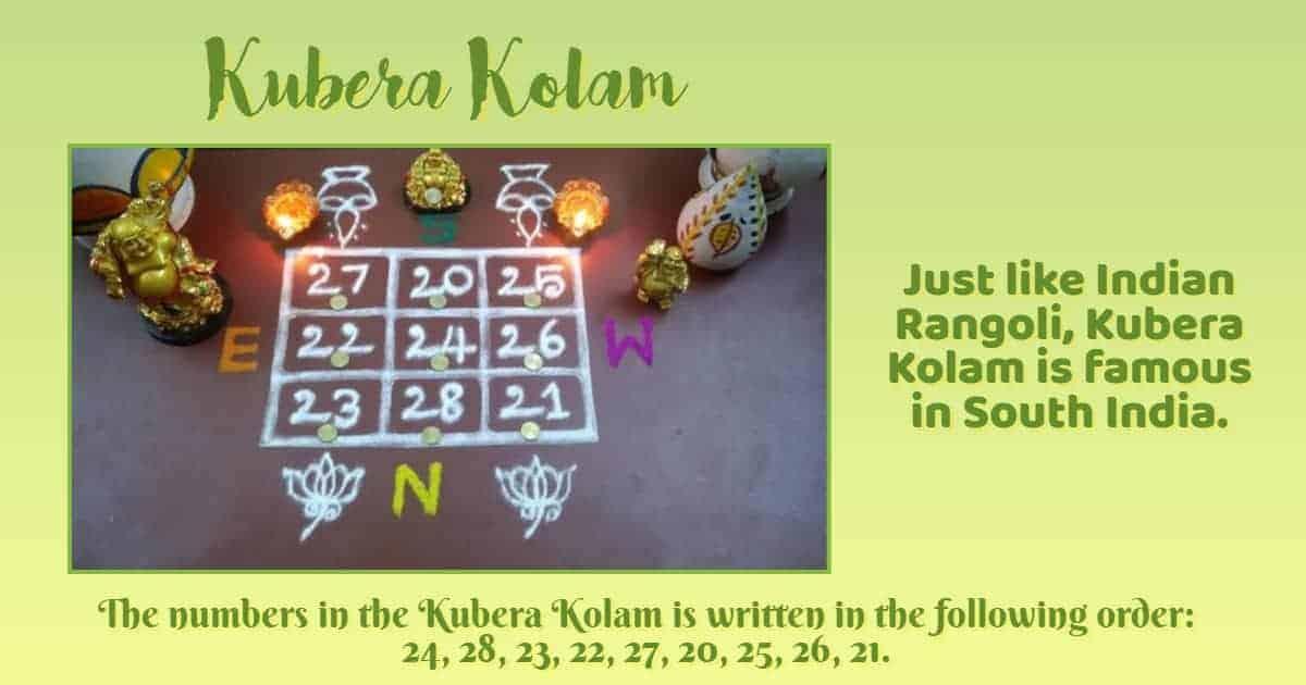 Kubera Kolam